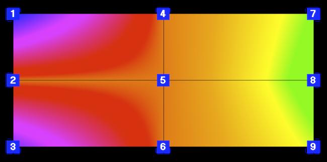 Elektrisches Wechselfeld