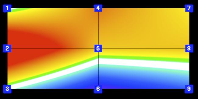 Magnetisches Gleichfeld
