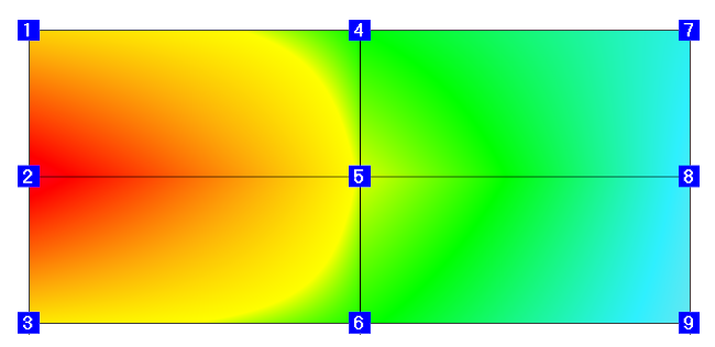 Magnetisches Wechselfeld