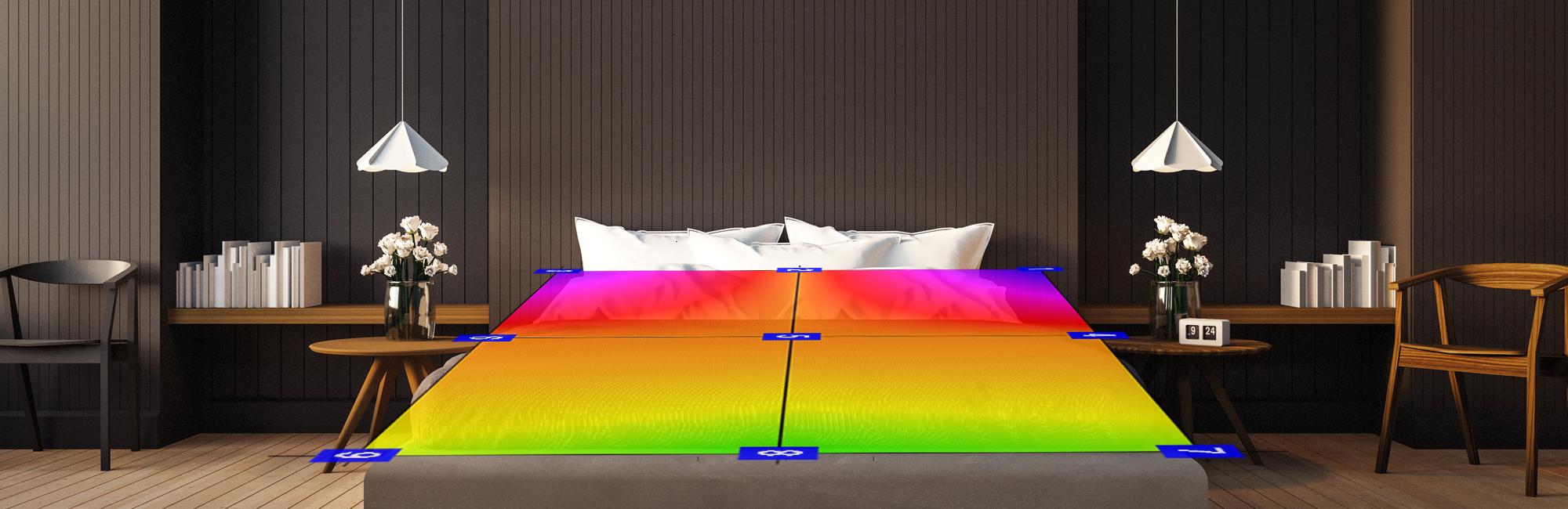 Elektrosmog - elektrisches Wechselfeld - Schlafplatzuntersuchung