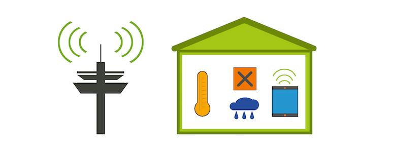 Risikofaktoren - in Wohngebäuden
